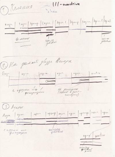 Гитарный план (первая страница)