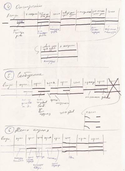 Гитарный план (вторая страница)